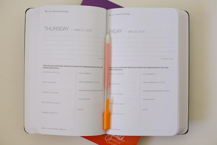 Desire Map Planner Desire Map Planner   compressportnederland Desire Map Planner